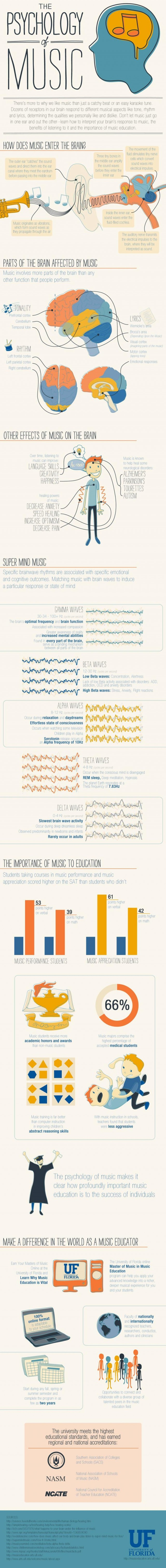 the-psychology-of-music_510e25927e035-640x6055