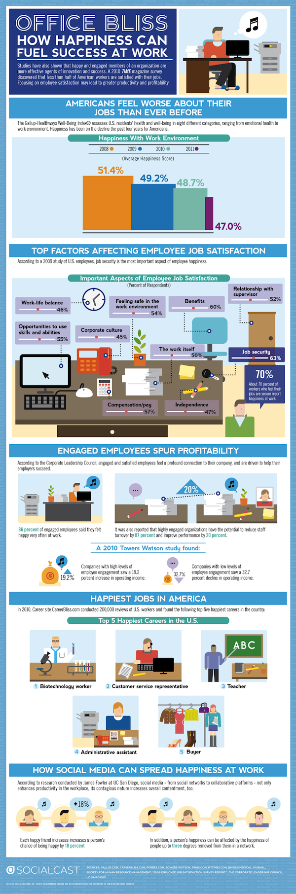 Importance-Of-Happiness-At-Work-1
